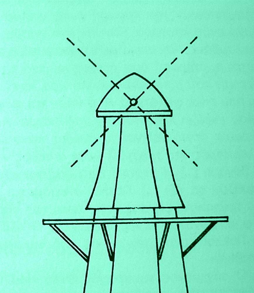 Σχέδιο Ολλανδικού ανεμόμυλου (κάθετη φτερωτή)