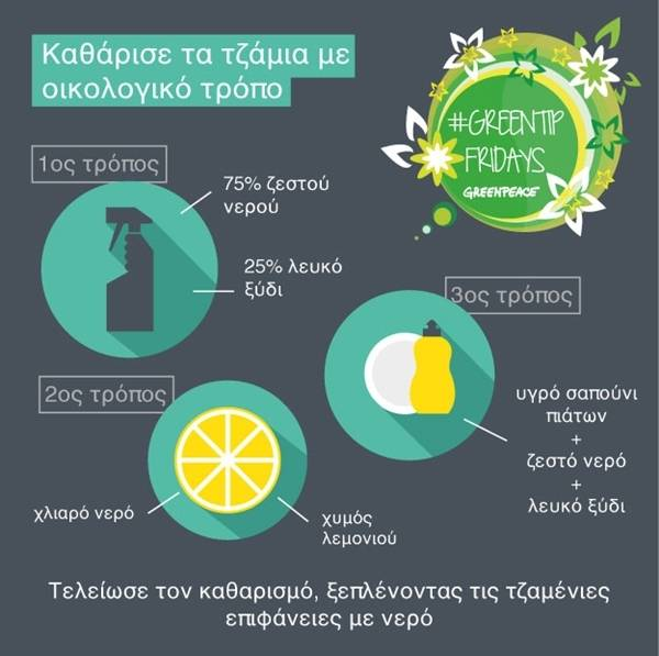greentip greenpeace